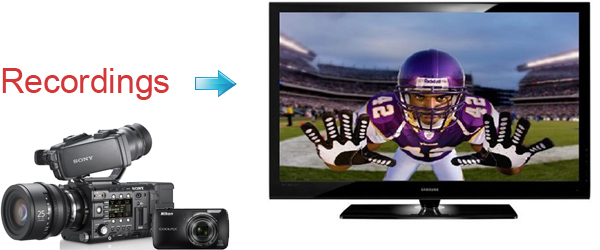 http://tv-converter.com/images/guide/play-recordings-on-hdtv.jpg